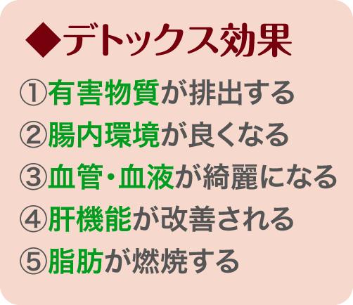 デトックス効果 1)有害物質が排出される 2)腸内環境が良くなる 3)血管・血液がきれいになる 4)肝機能が改善される 5)脂肪が燃焼する